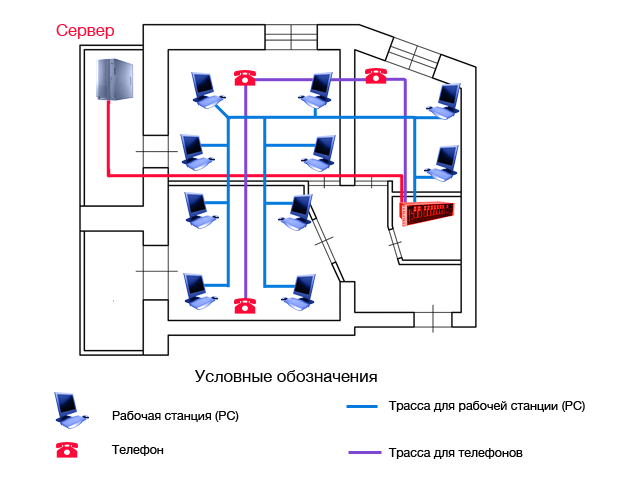 Монтаж скс в Москве цена